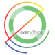 Everything Lettings (GROUP) Limited