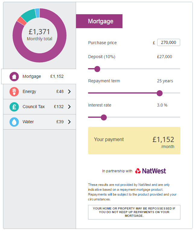 What Bills Do You Pay When Renting slash your household bills with zoopla's running costs tool - zoopla