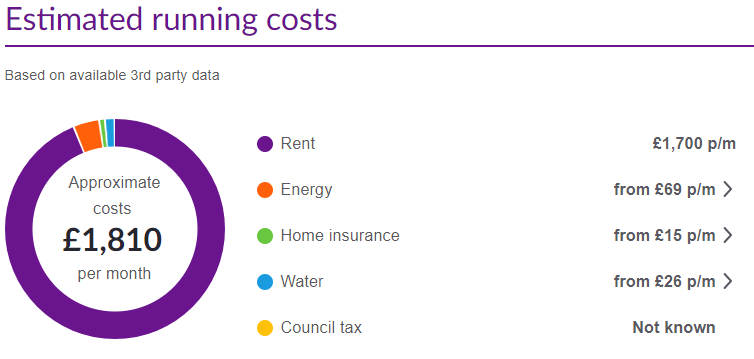Zoopla running costs tool